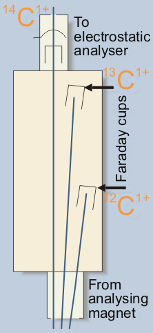 Puszki Faradaya