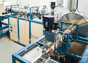 Wysokoenergetyczna gałąź spektrometru 14C AMS