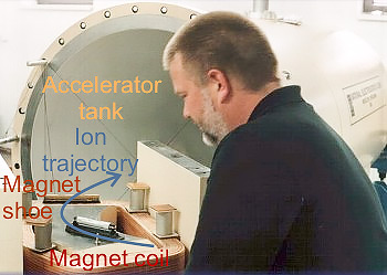 AMS Machine - Injection Magnet
